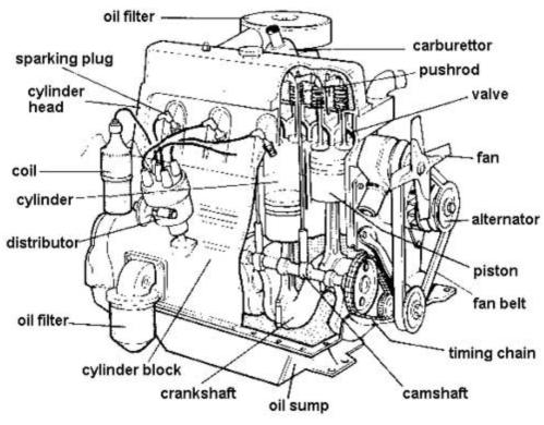 Car Turbo Engine Schematic Diagram